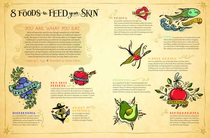 Eight Foods to Feed Your Skin